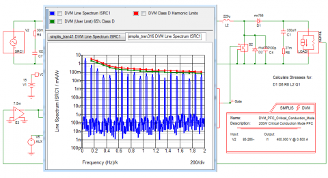 Simulated spectral content of PFC input current compared with Class D Harmonic Limits as well as a User defined limit.